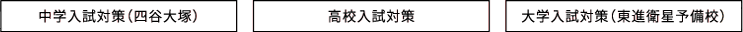 中学入試対策(四谷大塚) 高校入試対策 大学入試対策(東進衛星予備校)
